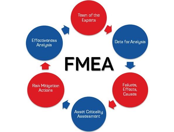 FMEA szkolenia