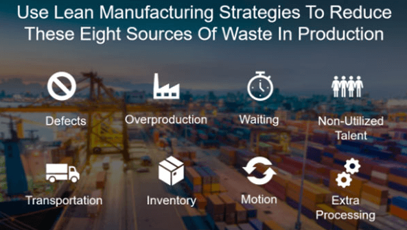 lean manufacturing co to znaczy