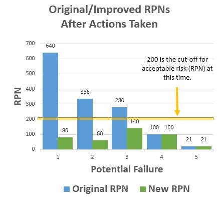 fmea raport - przykład 2 - pod działaniach